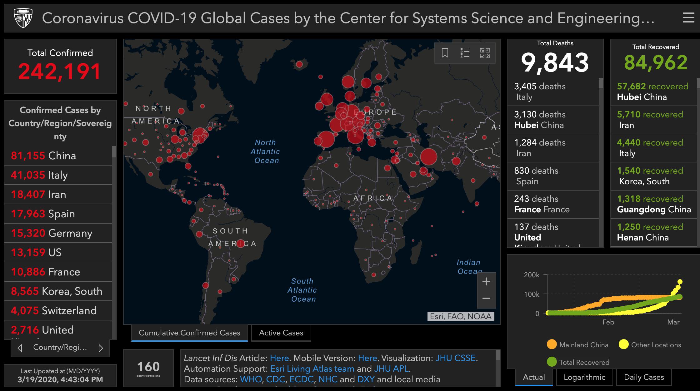 Johns Hopkins Offers Live Interactive Map Of Global Coronavirus Cases Wgn Tv