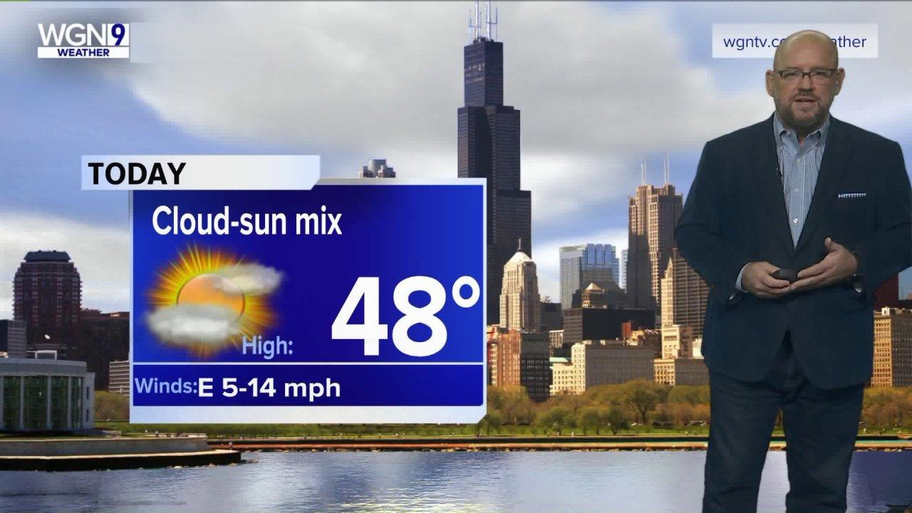 Dienstag-Prognose: Temps in den oberen 40er Jahre, cloud-Sonne-mix