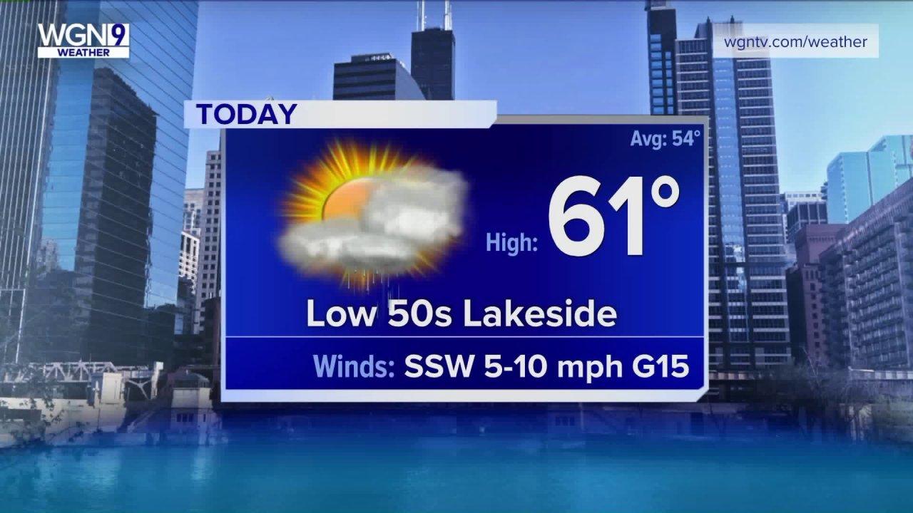 Δευτέρα Καιρός: Θερμοκρασίες σε χαμηλά δεκαετίας του ' 60, 50ος lakeside