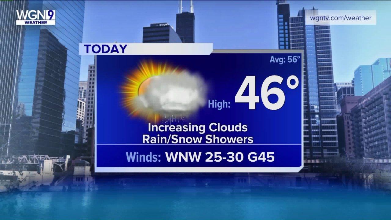 Donnerstag-Prognose: Temps in der Mitte der 40er Jahre, Regen - /Schneeschauer erwartet später